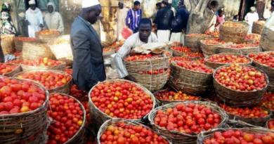 Commodity prices, ghana