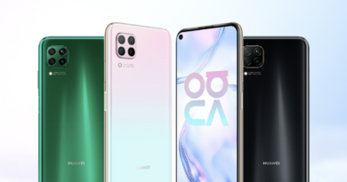 Hot Sales: The New Huawei Nova 7i sells out under four hours
