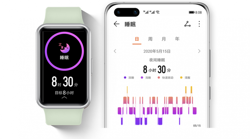 Understand and enjoy a healthy sleep cycle with Huawei wearables