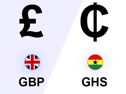 Ghana Cedi, Pound, Dollar
